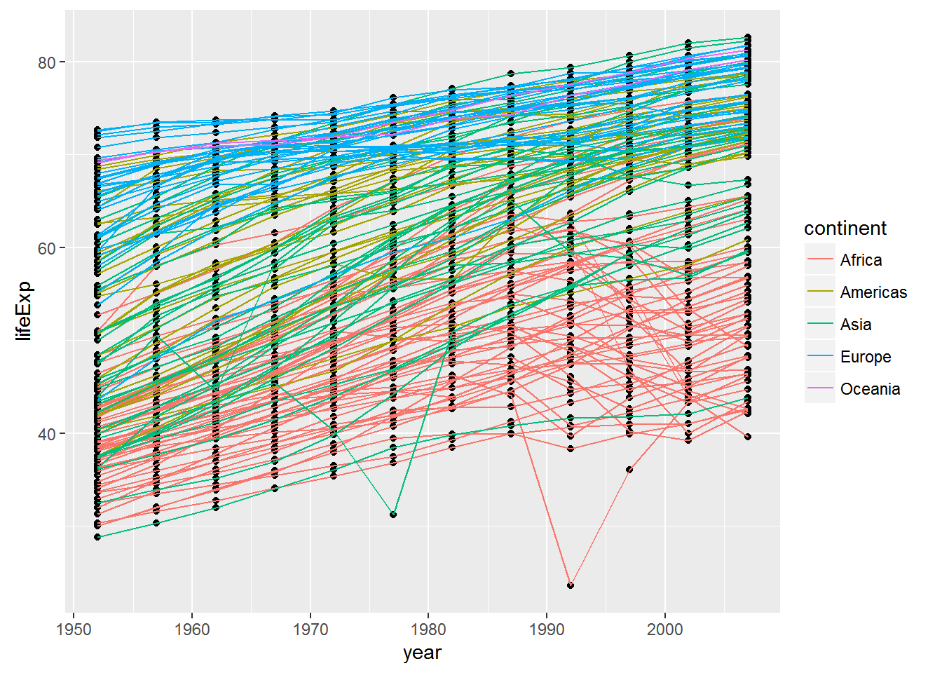 Ggplot how to make filled density colours